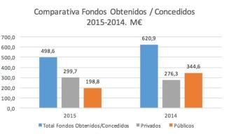 comparativa_fondos